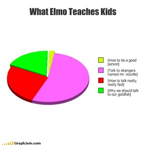 Not to Mention What Tickle Me Elmo Taught Them