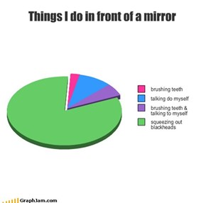 Things I do in front of a mirror