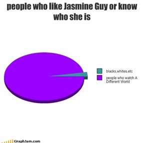 people who like Jasmine Guy or know who she is