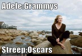 Adele:Grammys  Streep:Oscars