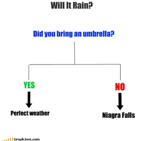 You Should Be a Weatherman