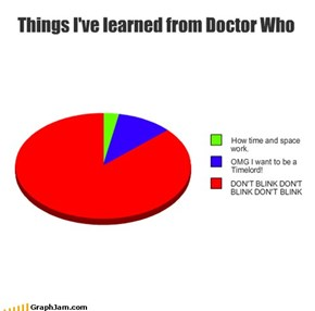 Things I've learned from Doctor Who