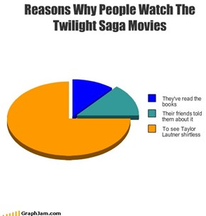 Reasons Why People Watch The Twilight Saga Movies