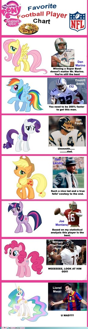 Ponies Favorite Football Players