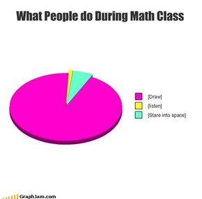What People do During Math Class