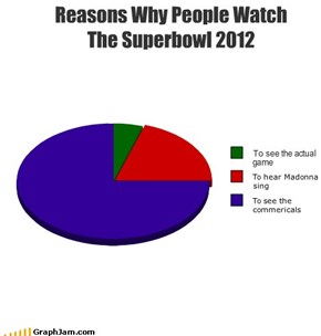 Reasons Why People WatchThe Superbowl 2012
