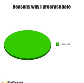 Reasons why I procrastinate
