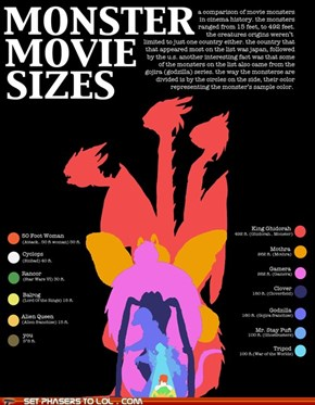 Monster Movie Size