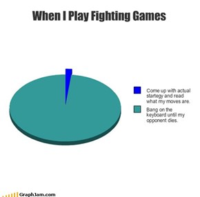 When I Play Fighting Games