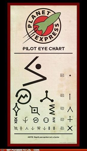 Futurama Eye Chart