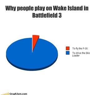 Why people play on Wake Island in Battlefield 3