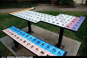 A Periodic Table (literally)