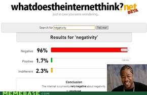 Yo Negativity