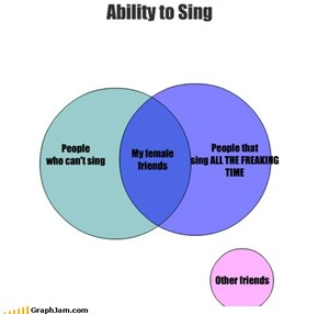 Ability to Sing