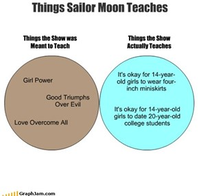 Things Sailor Moon Teaches