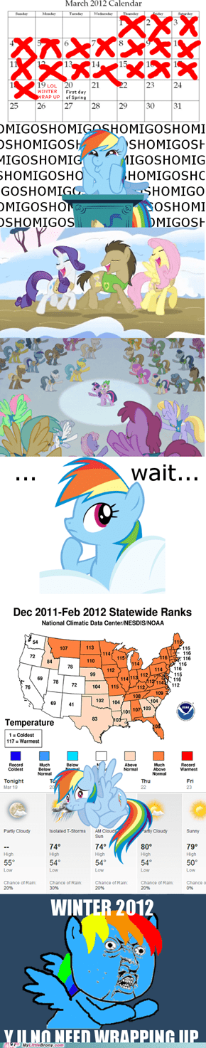 Oh, for the Love of Celestia...