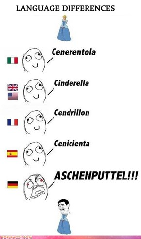 Cinderella in Various Languages