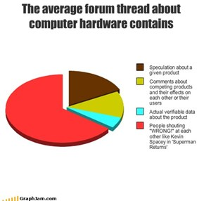 The average forum thread about computer hardware contains