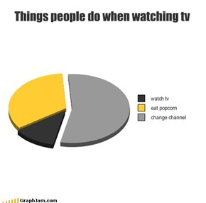 Things people do when watching tv