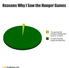 Reasons Why I Saw the Hunger Games