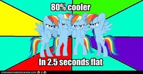 80% cooler
