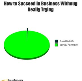 How to Succeed in Business Withoug Really Trying