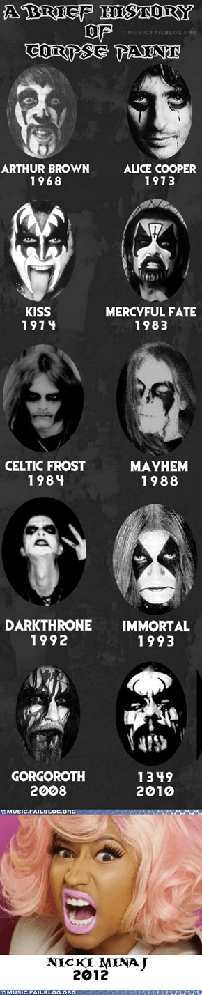 A Brief History of Corpse Paint, Updated