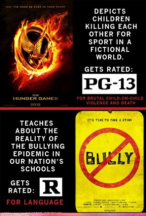 """The Hunger Games"" and ""Bully"" MPAA Ratings"