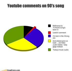 Youtube comments on 90's song