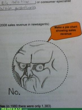 Sales ReveNO
