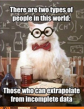 Animal Memes: Chemistry Cat - Well? Finish the Sentence!
