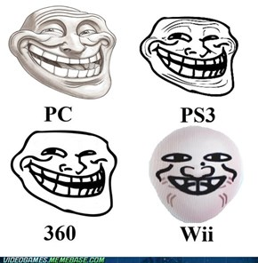 Gaming Platforms Summed Up