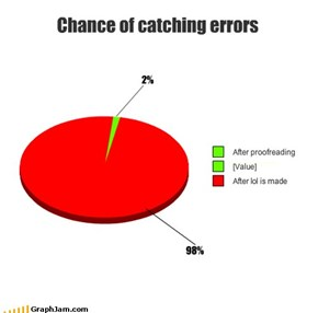 Chance of catching errors