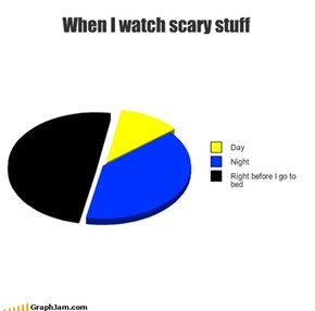 When I watch scary stuff