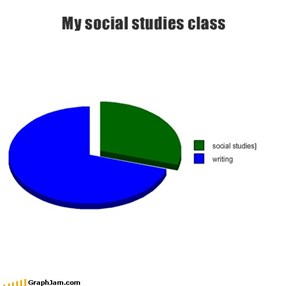 My social studies class