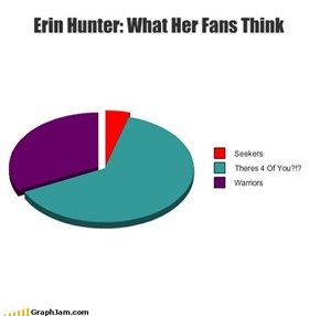 Erin Hunter: What Her Fans Think