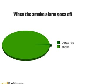 When the smoke alarm goes off