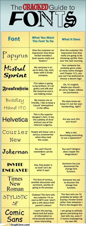 Understand Your Various Fonts