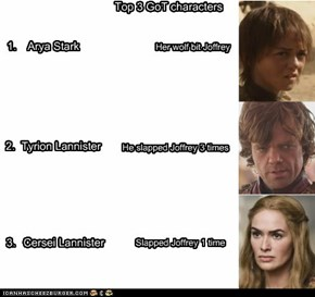 Top 3 game of throne characters.