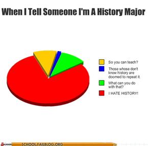History 501: I have no interest in Hitler