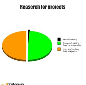 Reaserch for projects