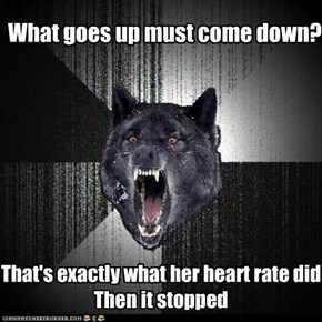 Insanity wolf: What comes up