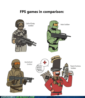 FPS Comparisons