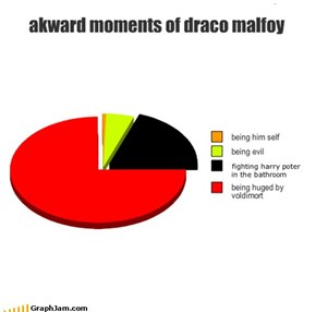 akward moments of draco malfoy