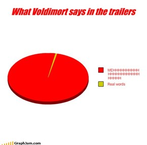 What Voldimort says in the trailers