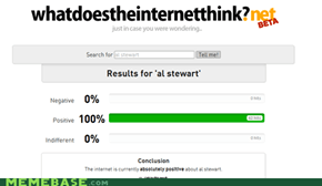 Faith in humanity: .01%