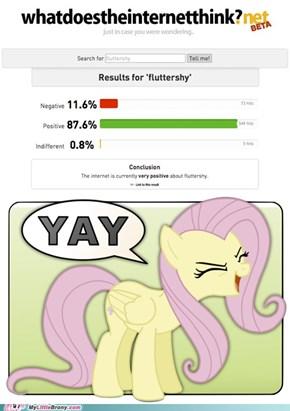 Internet Yay!!